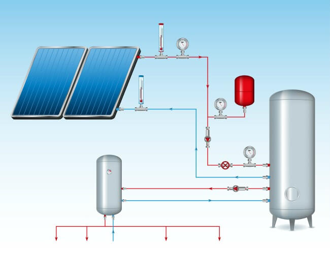 The different parts of a solar water heater
