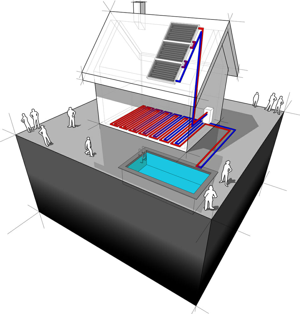 Solar Pool Heater Collector Types Modernize