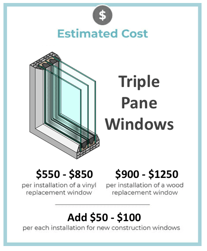 triple pane windows cost