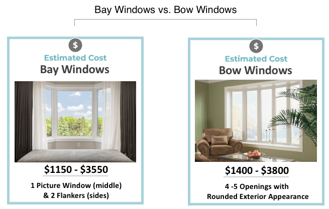 bay windows vs bow window prices
