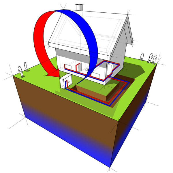 A diagram detailing how heat pumps work