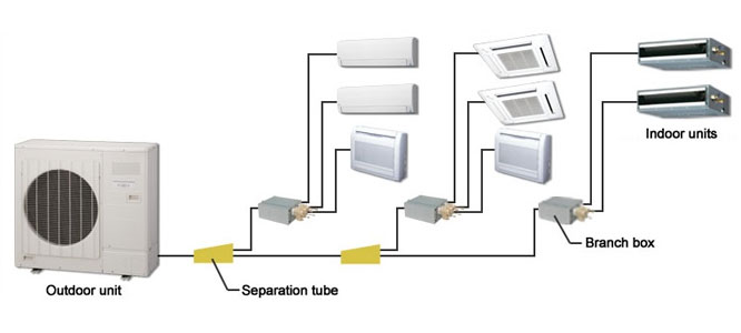 Mini Split Ac Multi Split Air Conditioner Split System