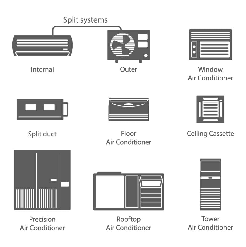 split air conditioning system. split air conditioner conditioning system