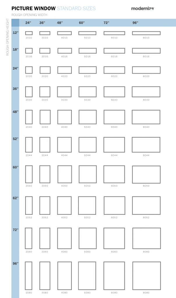 picture window sizes chart