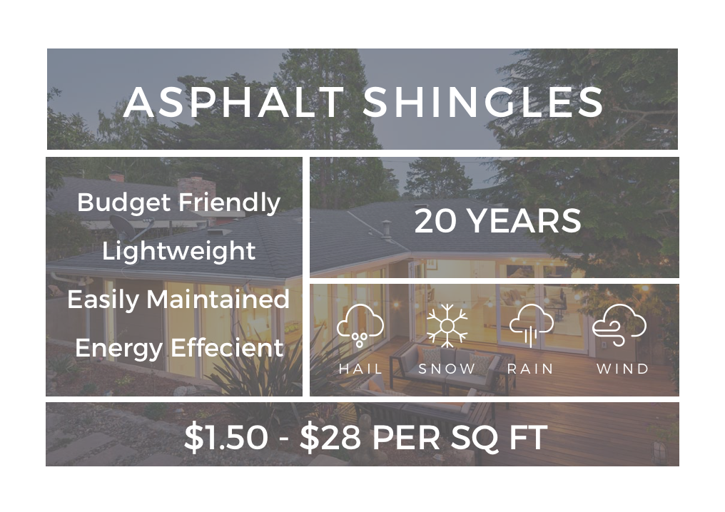 How To Install A Roof >> How To Install Roofing Shingles Asphalt Shingle Installation