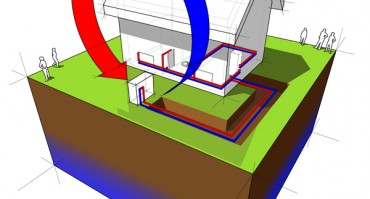 How Much Does a Geothermal Heat Pump System Cost?