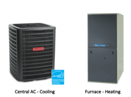 central ac and furnace split HVAC system