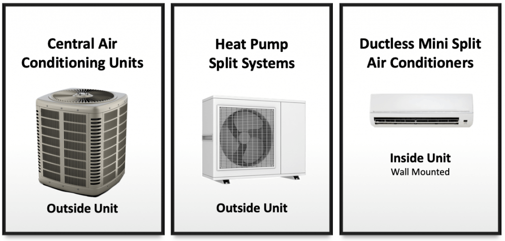 types of central air conditioners