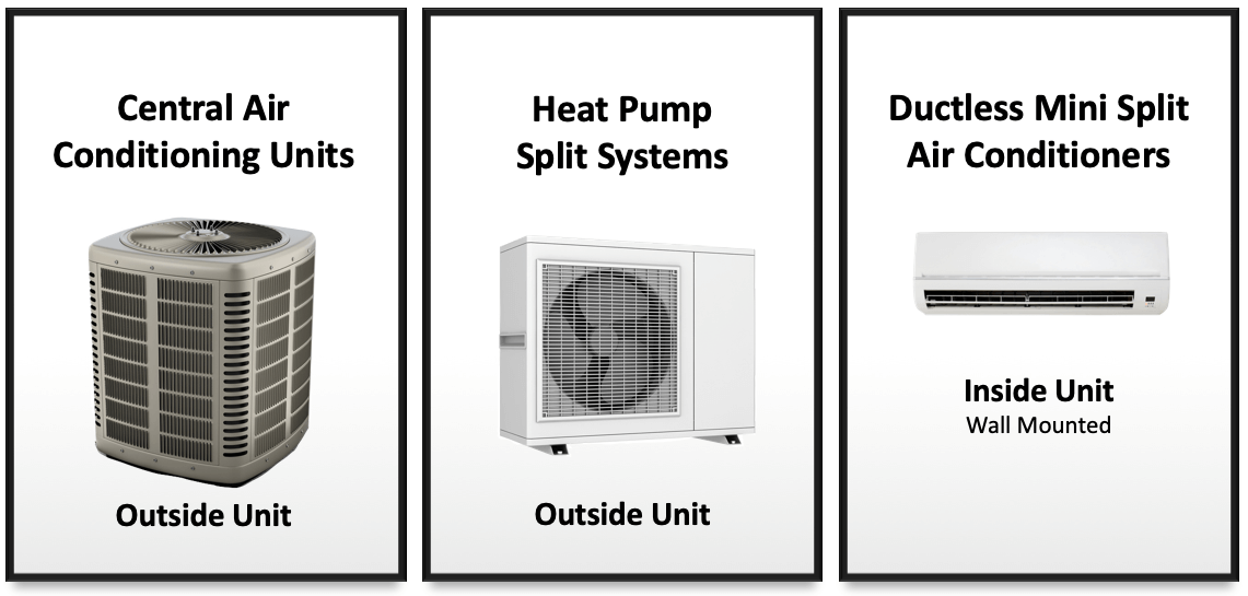 How Much Does A Central Ac Unit Cost To Install