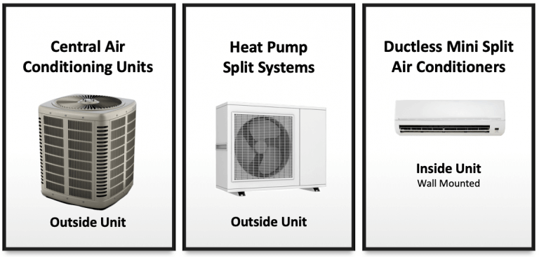 types of central air conditioner units